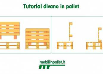 Eccellente Tutorial Sofa In Pallet